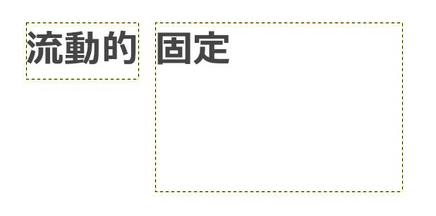 テキストボックス:流動的と固定の違い