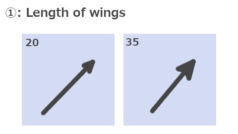 矢頭の大きさ