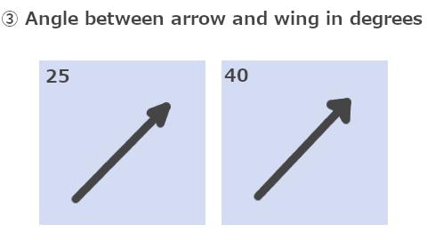 矢頭と矢の間の角度
