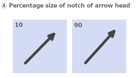 矢頭のノッチ部分のサイズ比率