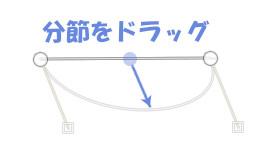 分節を移動させると分節の曲がり角が変化する
