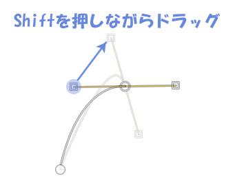 Shift + 左クリック + ハンドルをドラッグ:2つのハンドルを点対象かつ同じ長さで編集