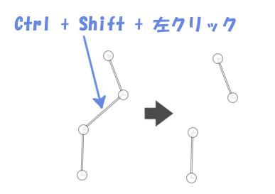 Ctrl + Shiftを押しながら分節を左クリックで分節のみを削除