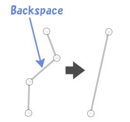 Backspaceで分節の削除を行うと両隣のアンカーがともに削除される