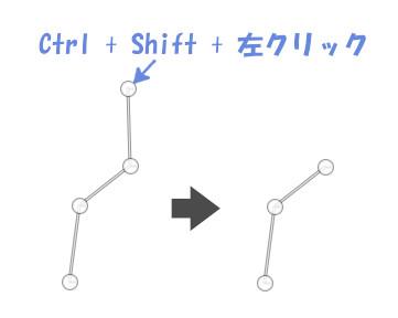 Ctrl + Shift + 左クリックでアンカーを削除