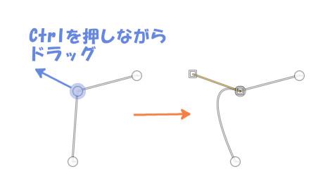 Ctrlを押した状態でアンカーをドラッグするとハンドルが追加