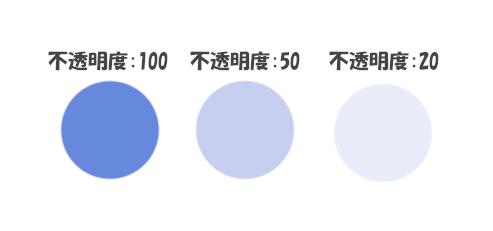 GIMP:不透明度の比較
