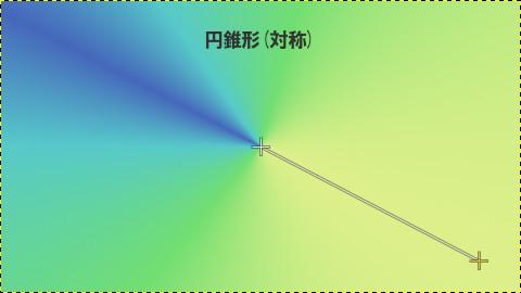 GIMPグラデーション:円錐形(対称)