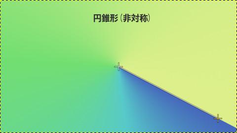 GIMPグラデーション:円錐形(非対称)