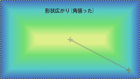 GIMPグラデーション:形状広がり(角張った)