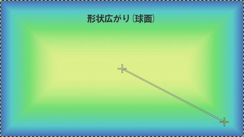 GIMPグラデーション:形状広がり(球面)