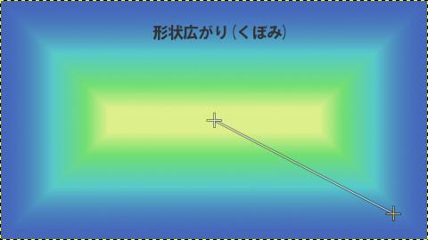 GIMPグラデーション:形状広がり(くぼみ)