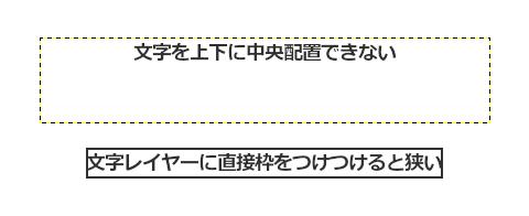 文字は左右には中央配置できるが上下にはできない