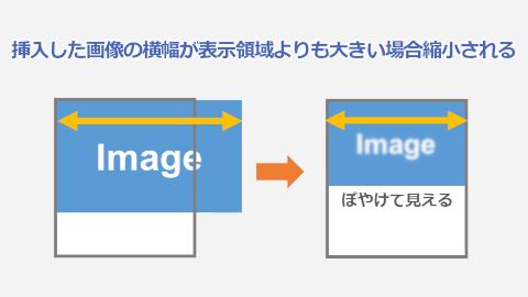 挿入した画像の横幅が表示領域よりも大きい場合、画像の横幅を基準に縮小される