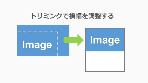 画像のぼやけ対策:トリミングで横幅を調整する