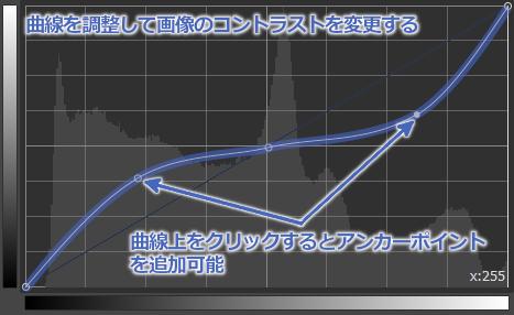 曲線を調整してコントラストを変更する